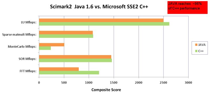 Central Java   Wikipedia Core Java  Volume I  Fundamentals   e